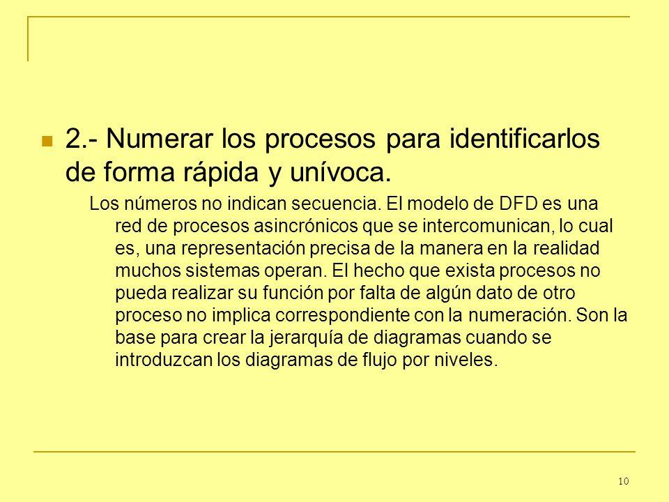 10 2.- Numerar los procesos para identificarlos de forma rápida y unívoca. Los números no indican secuencia. El modelo de DFD es una red de procesos a