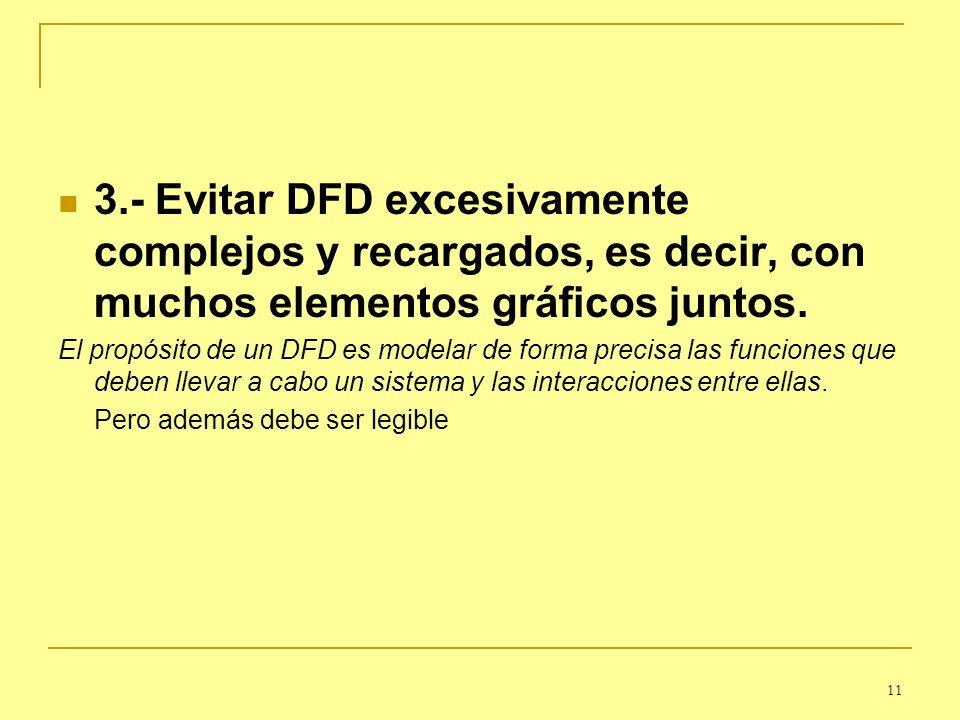 11 3.- Evitar DFD excesivamente complejos y recargados, es decir, con muchos elementos gráficos juntos. El propósito de un DFD es modelar de forma pre