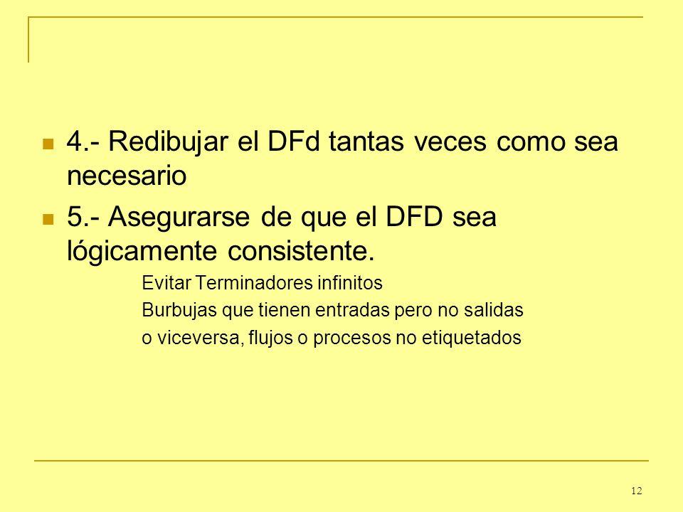 12 4.- Redibujar el DFd tantas veces como sea necesario 5.- Asegurarse de que el DFD sea lógicamente consistente. Evitar Terminadores infinitos Burbuj