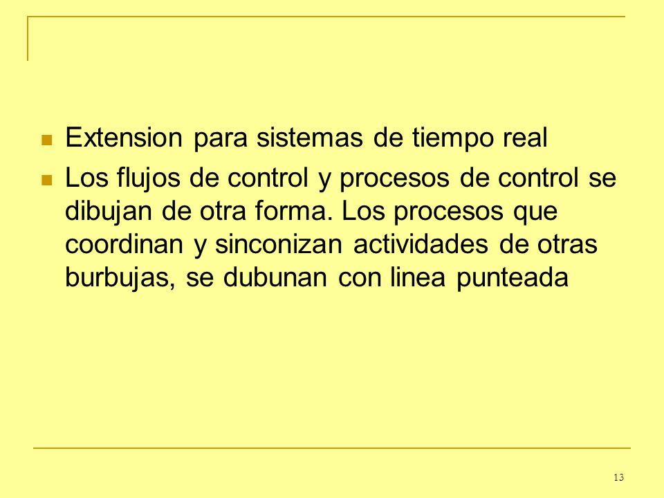 13 Extension para sistemas de tiempo real Los flujos de control y procesos de control se dibujan de otra forma. Los procesos que coordinan y sinconiza