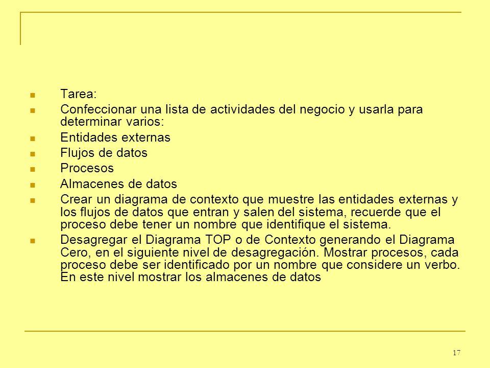 17 Tarea: Confeccionar una lista de actividades del negocio y usarla para determinar varios: Entidades externas Flujos de datos Procesos Almacenes de