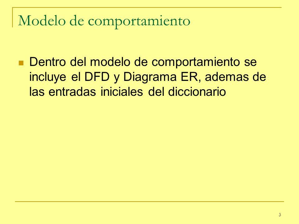 3 Modelo de comportamiento Dentro del modelo de comportamiento se incluye el DFD y Diagrama ER, ademas de las entradas iniciales del diccionario