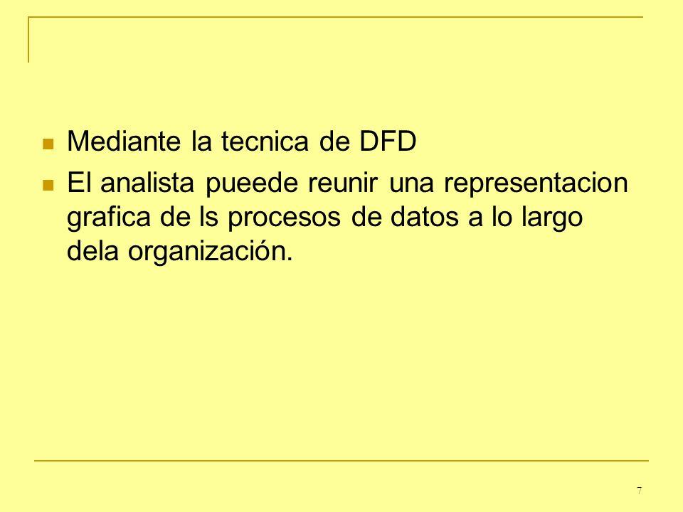 7 Mediante la tecnica de DFD El analista pueede reunir una representacion grafica de ls procesos de datos a lo largo dela organización.