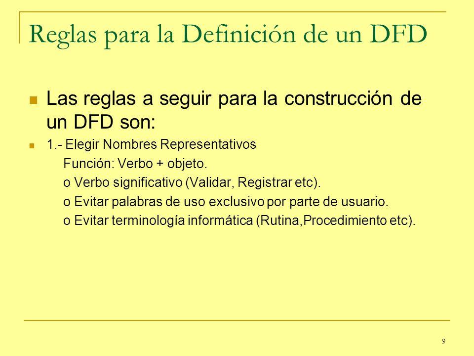 9 Reglas para la Definición de un DFD Las reglas a seguir para la construcción de un DFD son: 1.- Elegir Nombres Representativos Función: Verbo + obje
