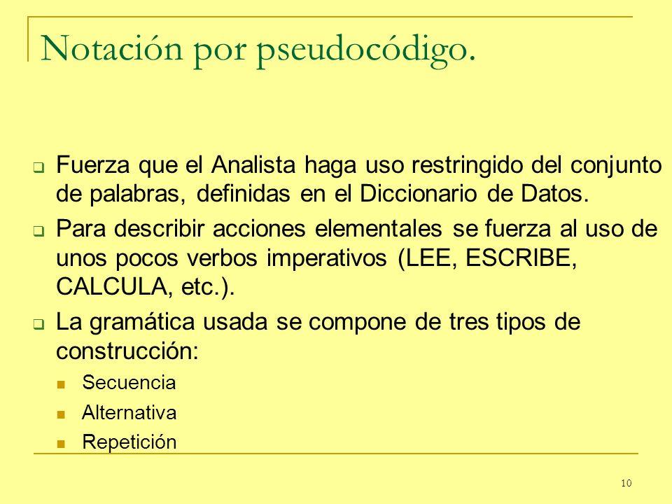 10 Notación por pseudocódigo. Fuerza que el Analista haga uso restringido del conjunto de palabras, definidas en el Diccionario de Datos. Para describ