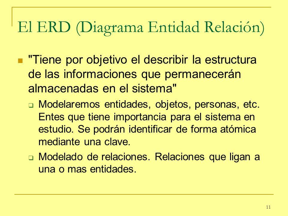 11 El ERD (Diagrama Entidad Relación)