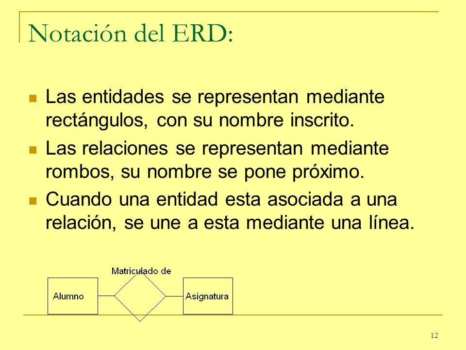 12 Notación del ERD: Las entidades se representan mediante rectángulos, con su nombre inscrito. Las relaciones se representan mediante rombos, su nomb