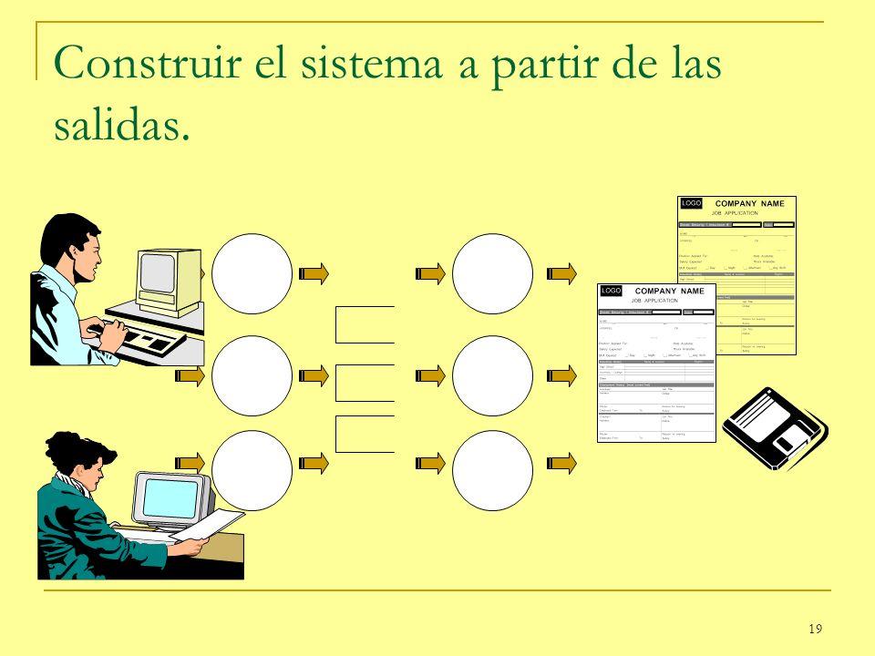 19 Construir el sistema a partir de las salidas.