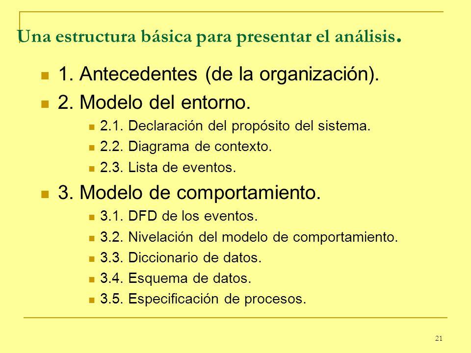 21 Una estructura básica para presentar el análisis. 1. Antecedentes (de la organización). 2. Modelo del entorno. 2.1. Declaración del propósito del s