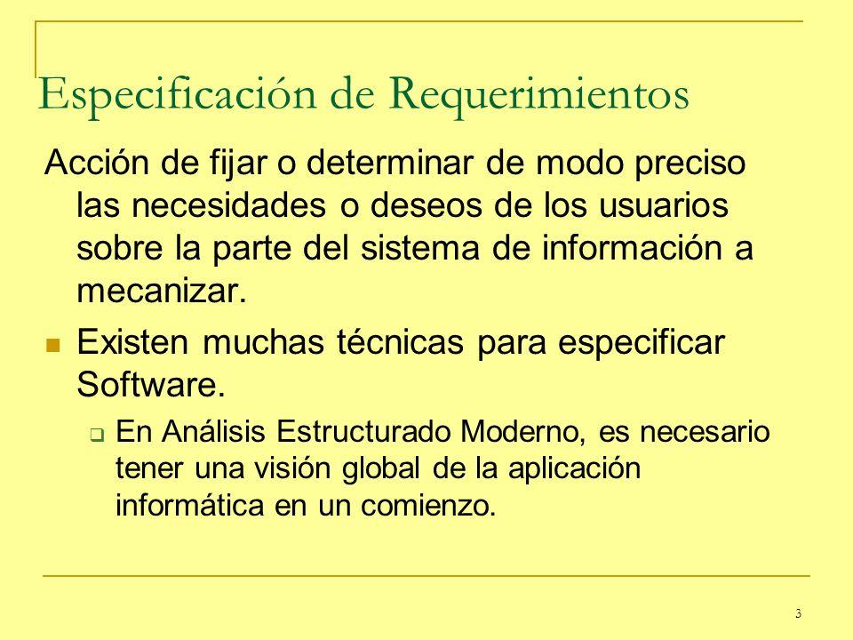 3 Especificación de Requerimientos Acción de fijar o determinar de modo preciso las necesidades o deseos de los usuarios sobre la parte del sistema de