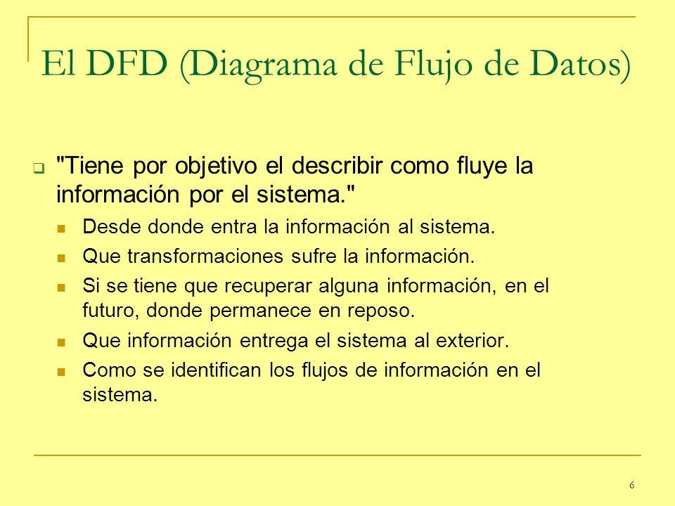 7 EL DFD: Descripción gráfica: Fuentes y Sumideros de información Flujos de información Procesos Almacenamientos de información Fuente o Sumidero Flujo de Datos Proceso Archivo