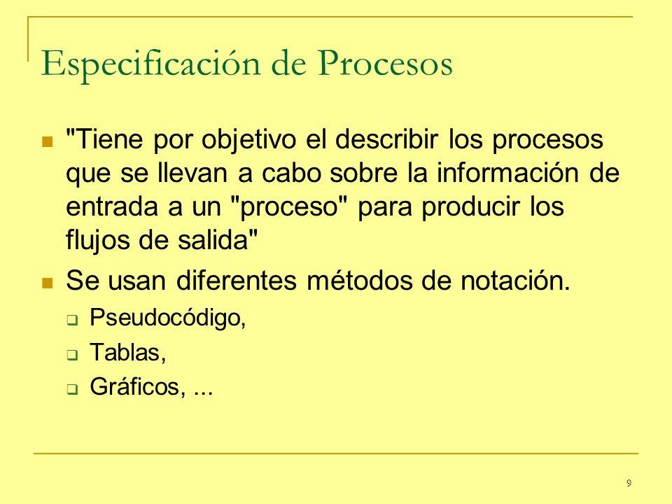 9 Especificación de Procesos