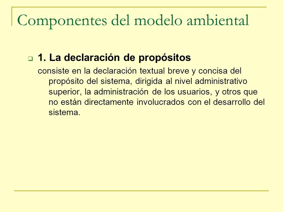 Componentes del modelo ambiental 1. La declaración de propósitos consiste en la declaración textual breve y concisa del propósito del sistema, dirigid