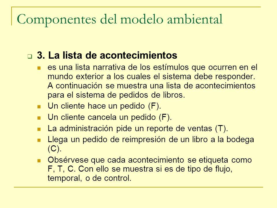 Componentes del modelo ambiental 3. La lista de acontecimientos es una lista narrativa de los estímulos que ocurren en el mundo exterior a los cuales