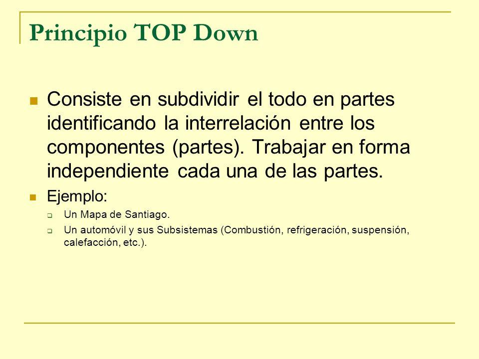 Principio TOP Down Consiste en subdividir el todo en partes identificando la interrelación entre los componentes (partes). Trabajar en forma independi