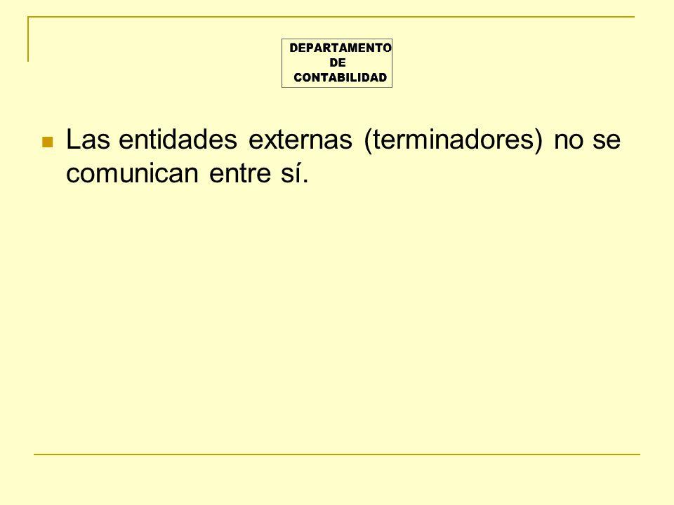 Las entidades externas (terminadores) no se comunican entre sí.