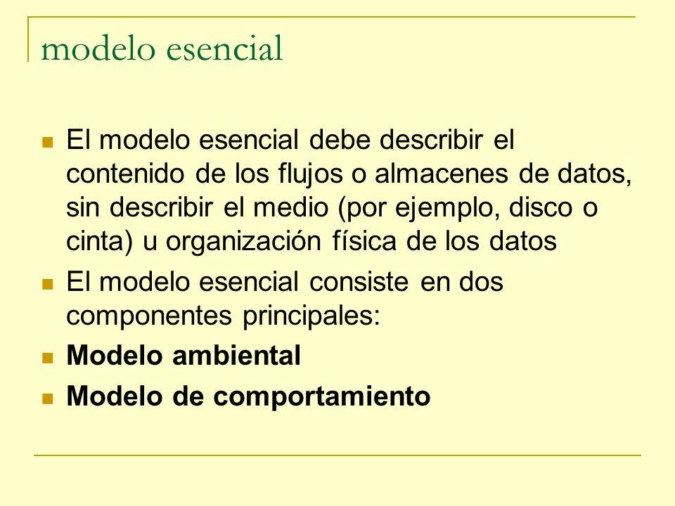 modelo esencial El modelo esencial debe describir el contenido de los flujos o almacenes de datos, sin describir el medio (por ejemplo, disco o cinta)