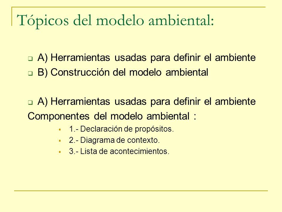 Tópicos del modelo ambiental: A) Herramientas usadas para definir el ambiente B) Construcción del modelo ambiental A) Herramientas usadas para definir
