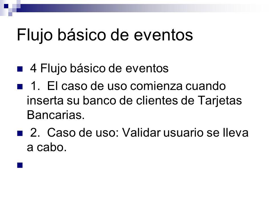 Flujo básico de eventos 4 Flujo básico de eventos 1. El caso de uso comienza cuando inserta su banco de clientes de Tarjetas Bancarias. 2. Caso de uso