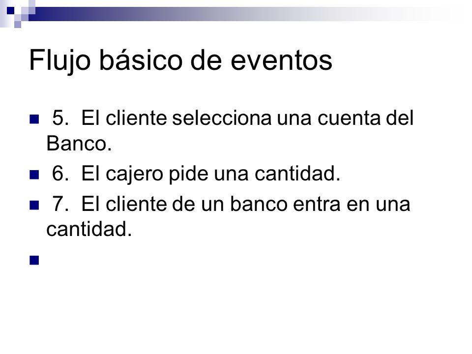 Flujo básico de eventos 5. El cliente selecciona una cuenta del Banco. 6. El cajero pide una cantidad. 7. El cliente de un banco entra en una cantidad