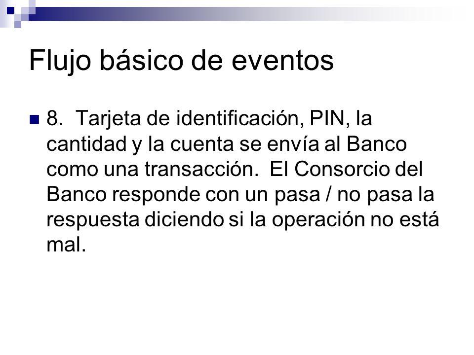 Flujo básico de eventos 8. Tarjeta de identificación, PIN, la cantidad y la cuenta se envía al Banco como una transacción. El Consorcio del Banco resp