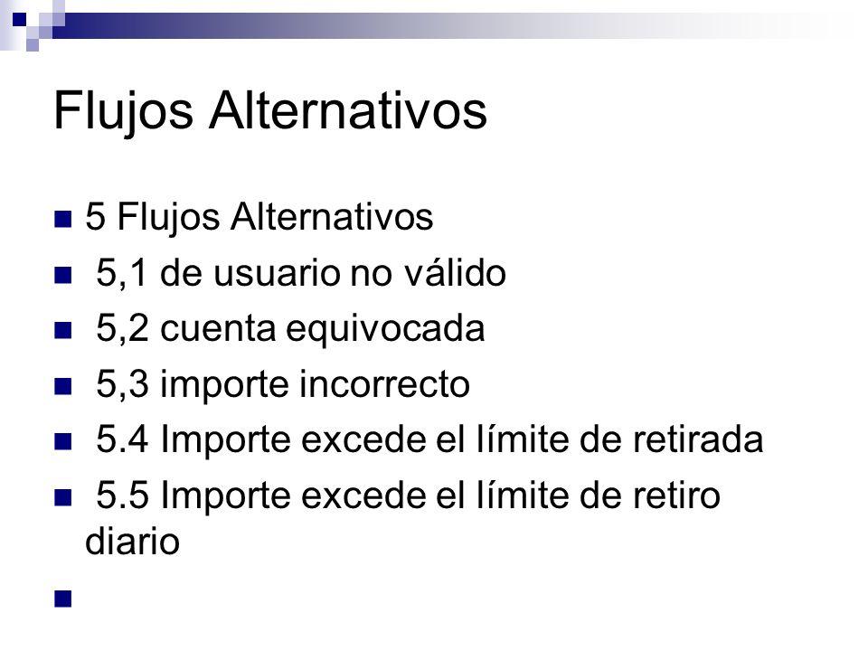 Flujos Alternativos 5 Flujos Alternativos 5,1 de usuario no válido 5,2 cuenta equivocada 5,3 importe incorrecto 5.4 Importe excede el límite de retira