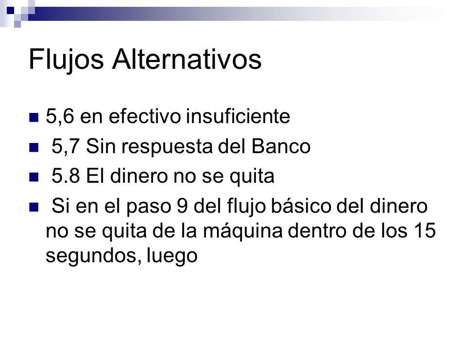 Flujos Alternativos 5,6 en efectivo insuficiente 5,7 Sin respuesta del Banco 5.8 El dinero no se quita Si en el paso 9 del flujo básico del dinero no