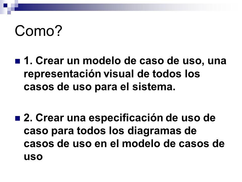 Como? 1. Crear un modelo de caso de uso, una representación visual de todos los casos de uso para el sistema. 2. Crear una especificación de uso de ca