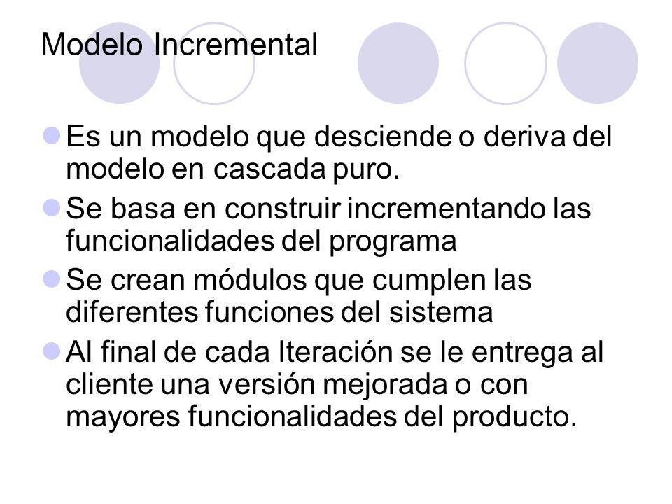Es un modelo que desciende o deriva del modelo en cascada puro. Se basa en construir incrementando las funcionalidades del programa Se crean módulos q