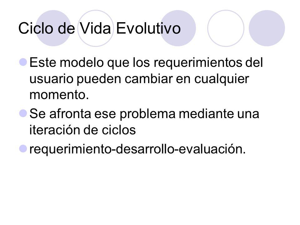 Este modelo que los requerimientos del usuario pueden cambiar en cualquier momento. Se afronta ese problema mediante una iteración de ciclos requerimi