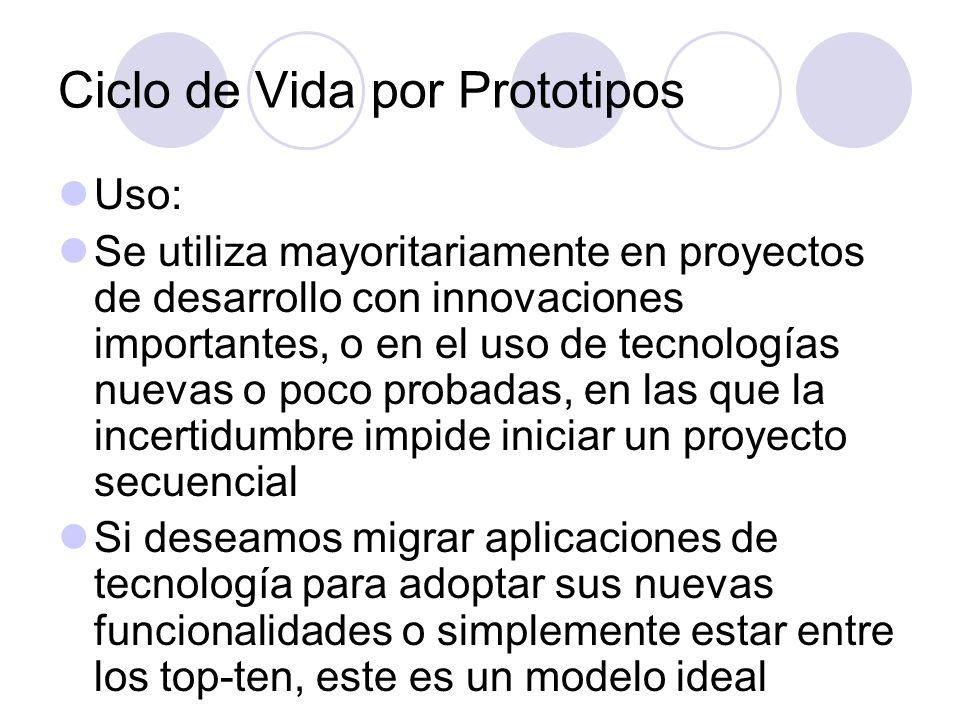 Ciclo de Vida por Prototipos Uso: Se utiliza mayoritariamente en proyectos de desarrollo con innovaciones importantes, o en el uso de tecnologías nuev