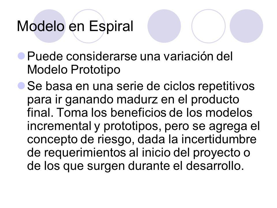 Puede considerarse una variación del Modelo Prototipo Se basa en una serie de ciclos repetitivos para ir ganando madurz en el producto final. Toma los