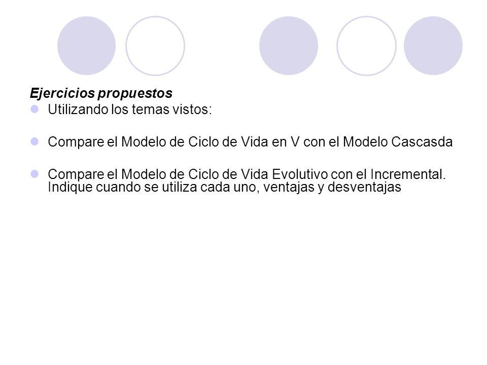 Ejercicios propuestos Utilizando los temas vistos: Compare el Modelo de Ciclo de Vida en V con el Modelo Cascasda Compare el Modelo de Ciclo de Vida E