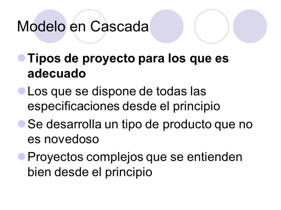 Modelo en Cascada Tipos de proyecto para los que es adecuado Los que se dispone de todas las especificaciones desde el principio Se desarrolla un tipo