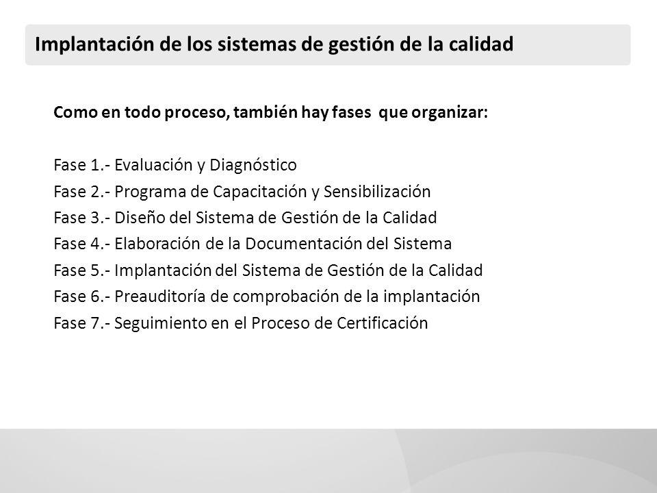 Implantación de los sistemas de gestión de la calidad Como en todo proceso, también hay fases que organizar: Fase 1.- Evaluación y Diagnóstico Fase 2.- Programa de Capacitación y Sensibilización Fase 3.- Diseño del Sistema de Gestión de la Calidad Fase 4.- Elaboración de la Documentación del Sistema Fase 5.- Implantación del Sistema de Gestión de la Calidad Fase 6.- Preauditoría de comprobación de la implantación Fase 7.- Seguimiento en el Proceso de Certificación