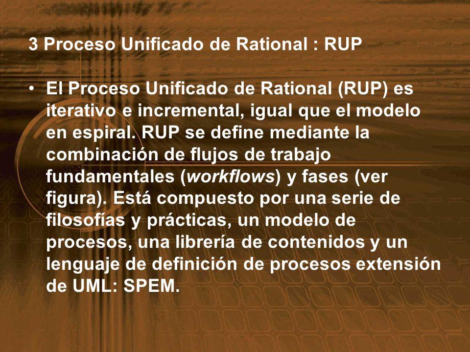 3 Proceso Unificado de Rational : RUP El Proceso Unificado de Rational (RUP) es iterativo e incremental, igual que el modelo en espiral. RUP se define