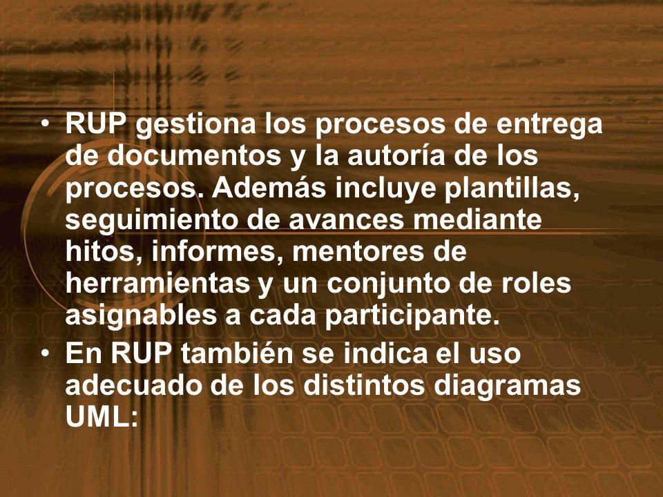 RUP gestiona los procesos de entrega de documentos y la autoría de los procesos. Además incluye plantillas, seguimiento de avances mediante hitos, inf