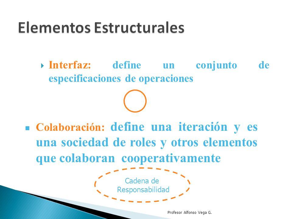 Interfaz: define un conjunto de especificaciones de operaciones Profesor Alfonso Vega G. Colaboración: define una iteración y es una sociedad de roles