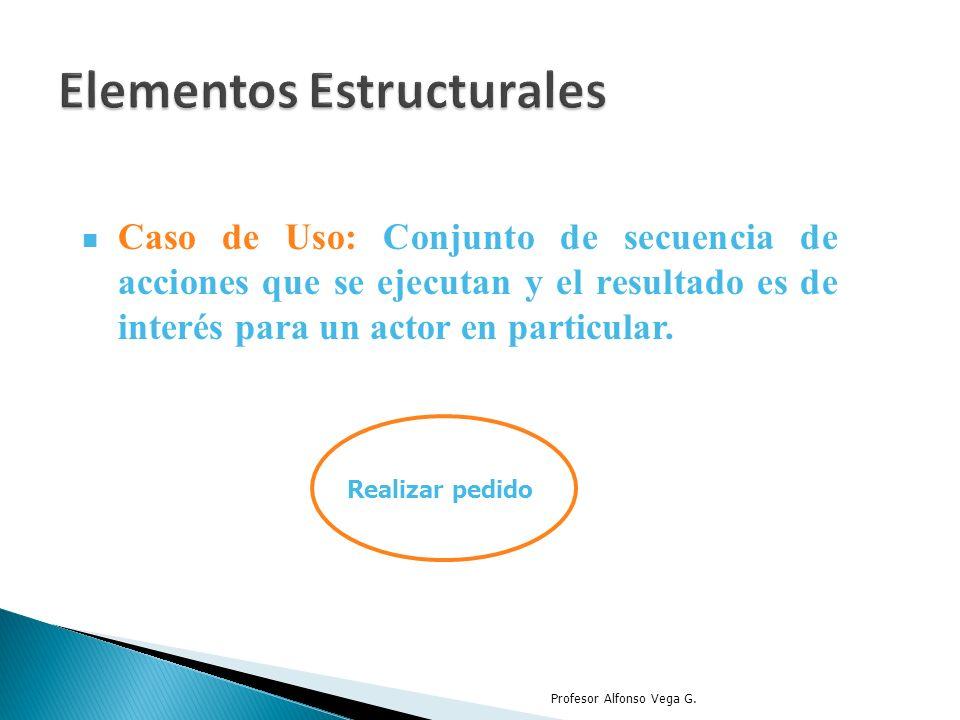 Profesor Alfonso Vega G. Caso de Uso: Conjunto de secuencia de acciones que se ejecutan y el resultado es de interés para un actor en particular. Real