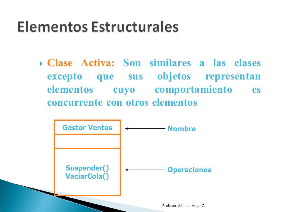 Clase Activa: Son similares a las clases excepto que sus objetos representan elementos cuyo comportamiento es concurrente con otros elementos Profesor