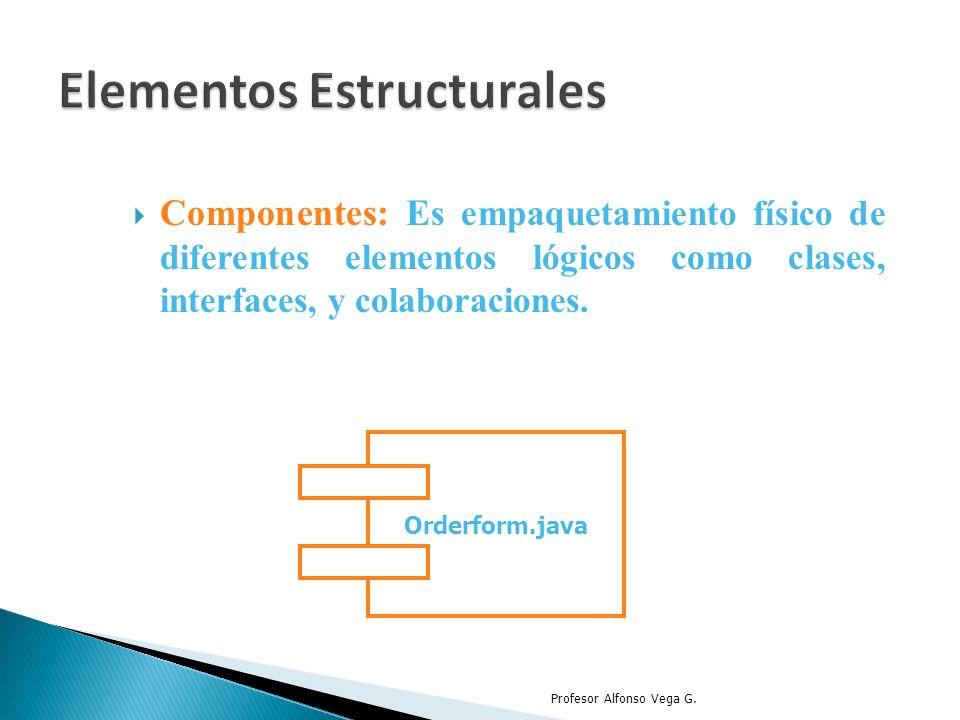 Componentes: E s empaquetamiento físico de diferentes elementos lógicos como clases, interfaces, y colaboraciones. Profesor Alfonso Vega G. Orderform.