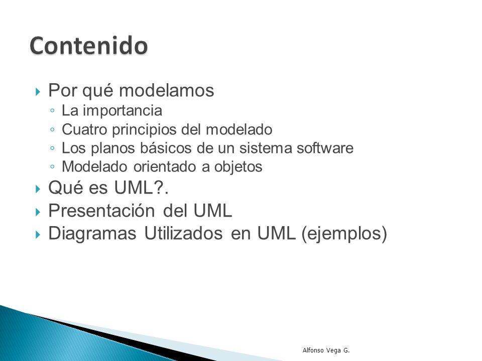 Por qué modelamos La importancia Cuatro principios del modelado Los planos básicos de un sistema software Modelado orientado a objetos Qué es UML?. Pr