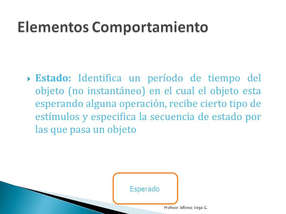 Estado: Identifica un período de tiempo del objeto (no instantáneo) en el cual el objeto esta esperando alguna operación, recibe cierto tipo de estímu