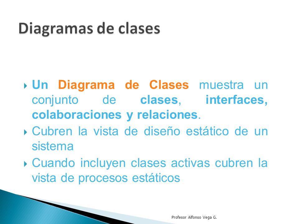 Un Diagrama de Clases muestra un conjunto de clases, interfaces, colaboraciones y relaciones. Cubren la vista de diseño estático de un sistema Cuando