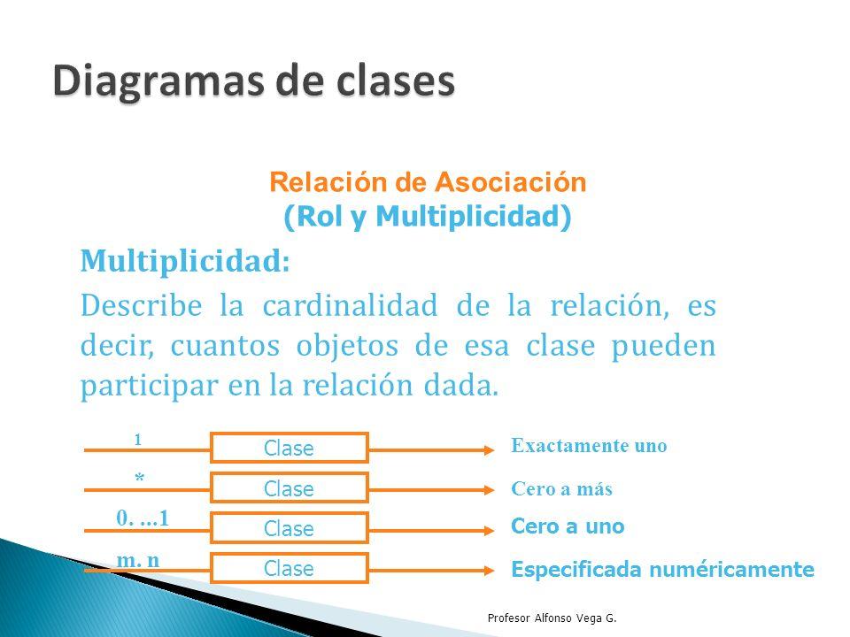 Multiplicidad: Describe la cardinalidad de la relación, es decir, cuantos objetos de esa clase pueden participar en la relación dada. Profesor Alfonso