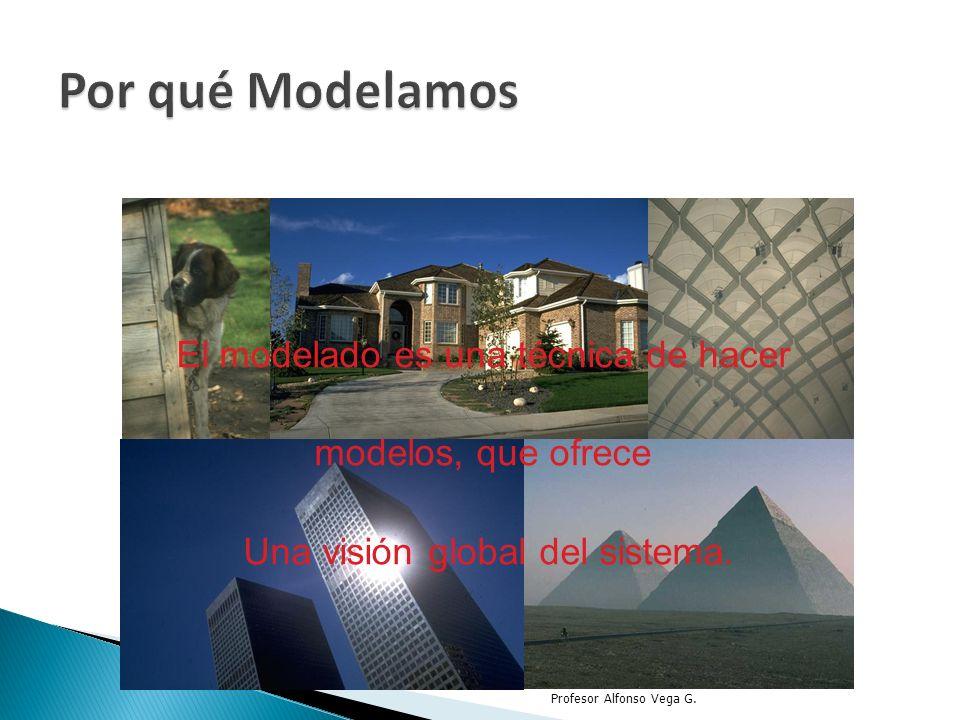 Profesor Alfonso Vega G. El modelado es una técnica de hacer modelos, que ofrece Una visión global del sistema.