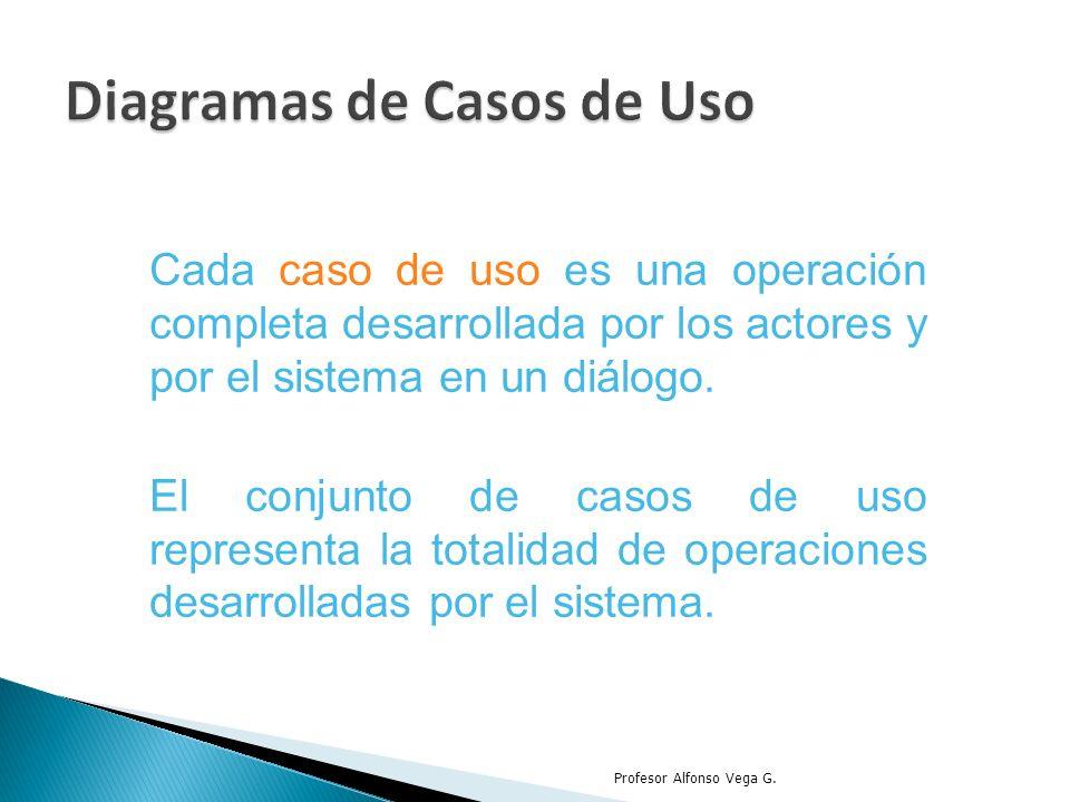 Cada caso de uso es una operación completa desarrollada por los actores y por el sistema en un diálogo. El conjunto de casos de uso representa la tota