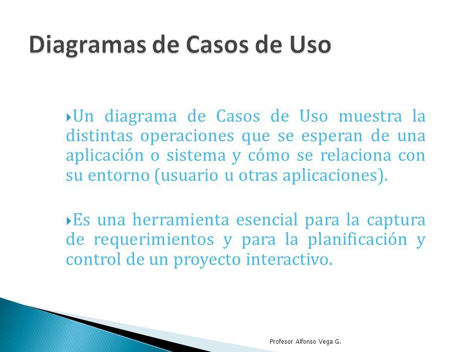 Un diagrama de Casos de Uso muestra la distintas operaciones que se esperan de una aplicación o sistema y cómo se relaciona con su entorno (usuario u