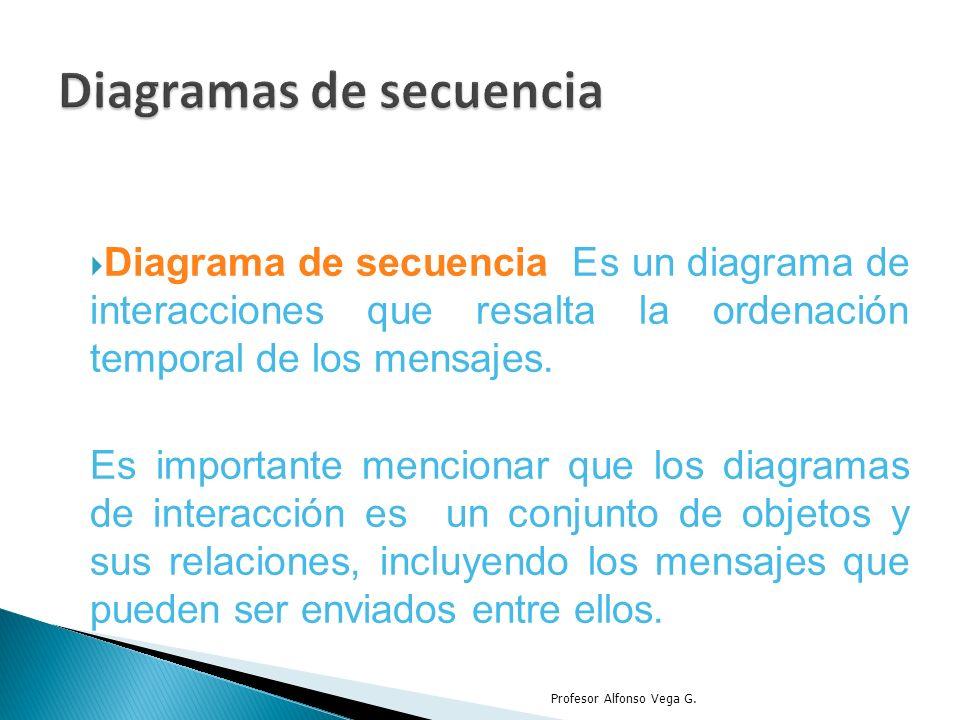 Diagrama de secuencia Es un diagrama de interacciones que resalta la ordenación temporal de los mensajes. Es importante mencionar que los diagramas de