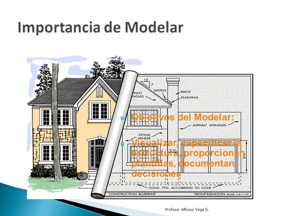 Profesor Alfonso Vega G. Objetivos del Modelar: Visualizar, especificar la estructura, proporcionan plantillas, documentan decisiones